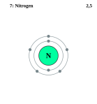 Electron_shell_007_Nitrogen.svg
